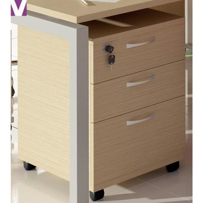 Kontener biurowy - Wynajem mebli biurowych